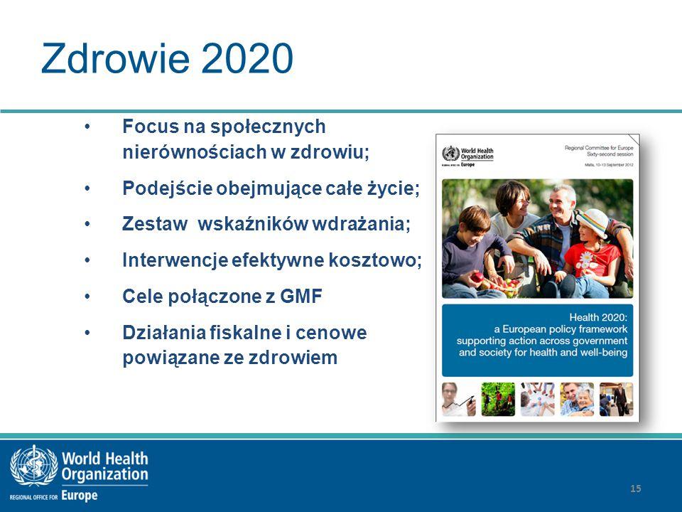 Zdrowie 2020 Focus na społecznych nierównościach w zdrowiu;