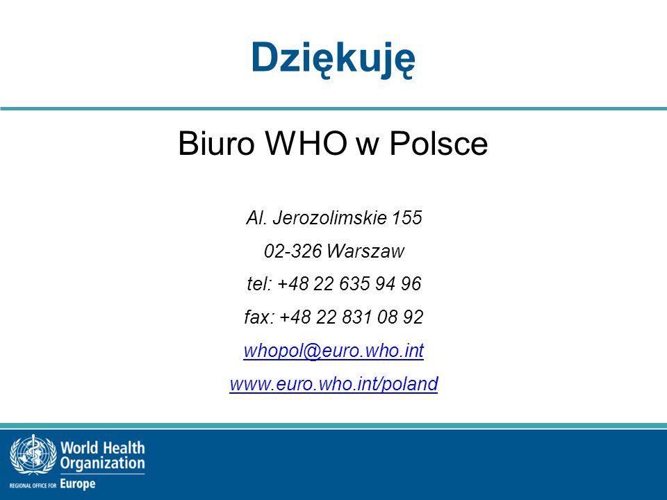 Dziękuję Biuro WHO w Polsce Al. Jerozolimskie 155 02-326 Warszaw