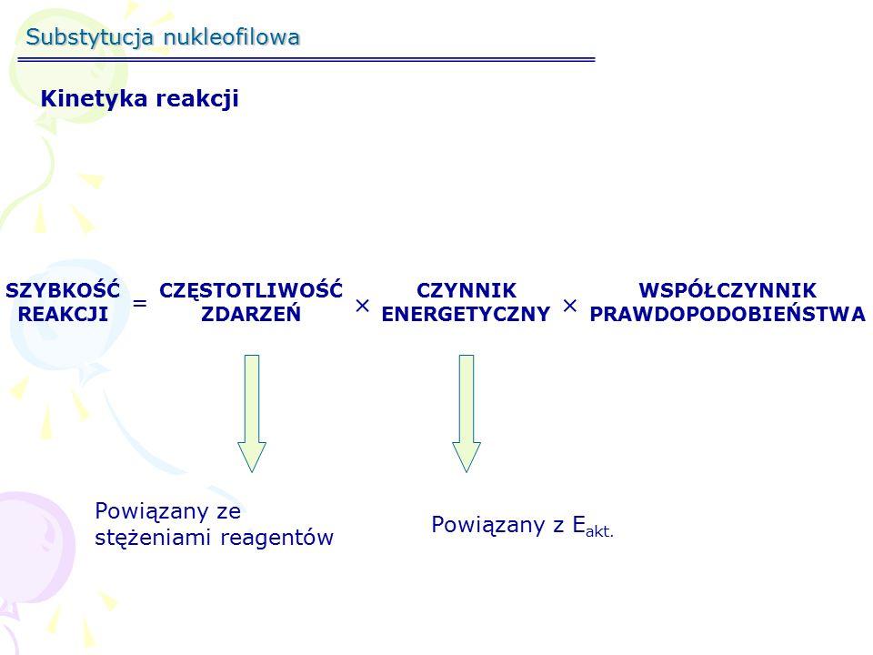   Substytucja nukleofilowa Kinetyka reakcji =