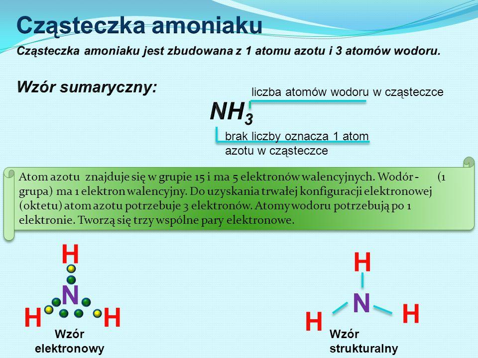 H H N N H H H H Cząsteczka amoniaku NH3 Wzór sumaryczny: