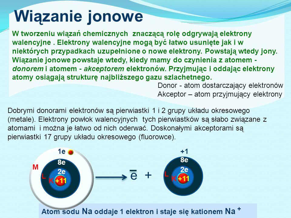 W tworzeniu wiązań chemicznych znaczącą rolę odgrywają elektrony walencyjne . Elektrony walencyjne mogą być łatwo usunięte jak i w niektórych przypadkach uzupełnione o nowe elektrony. Powstają wtedy jony. Wiązanie jonowe powstaje wtedy, kiedy mamy do czynienia z atomem - donorem i atomem - akceptorem elektronów. Przyjmując i oddając elektrony atomy osiągają strukturę najbliższego gazu szlachetnego.