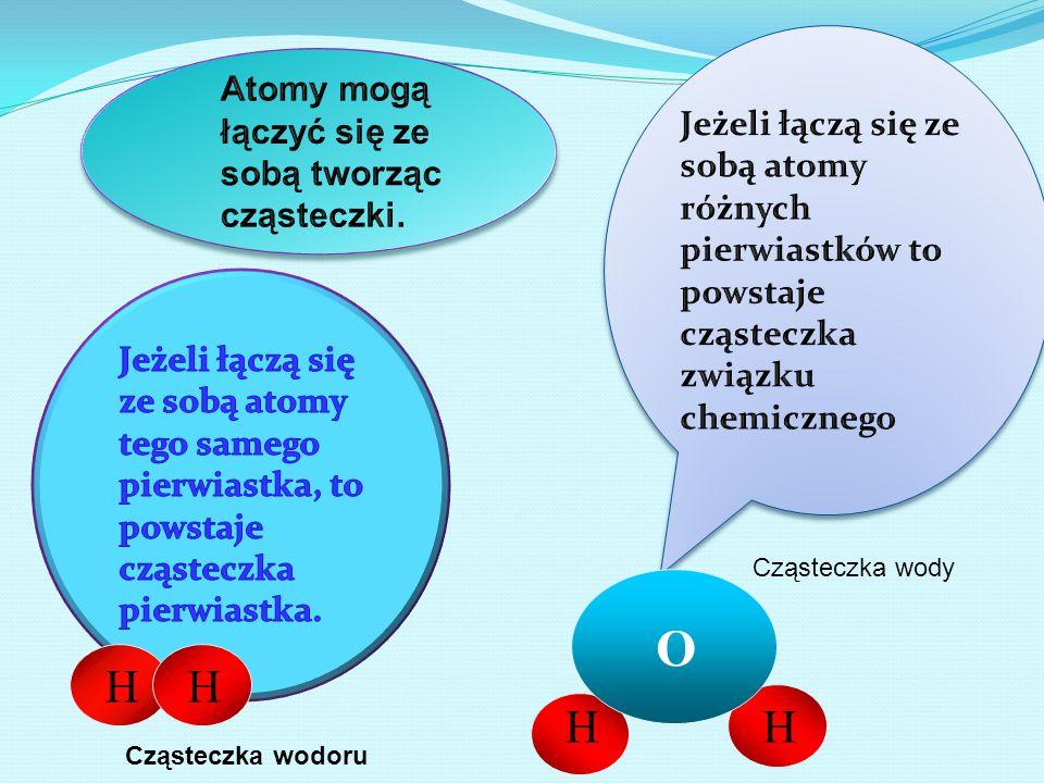 O H H H H Atomy mogą łączyć się ze sobą tworząc cząsteczki.