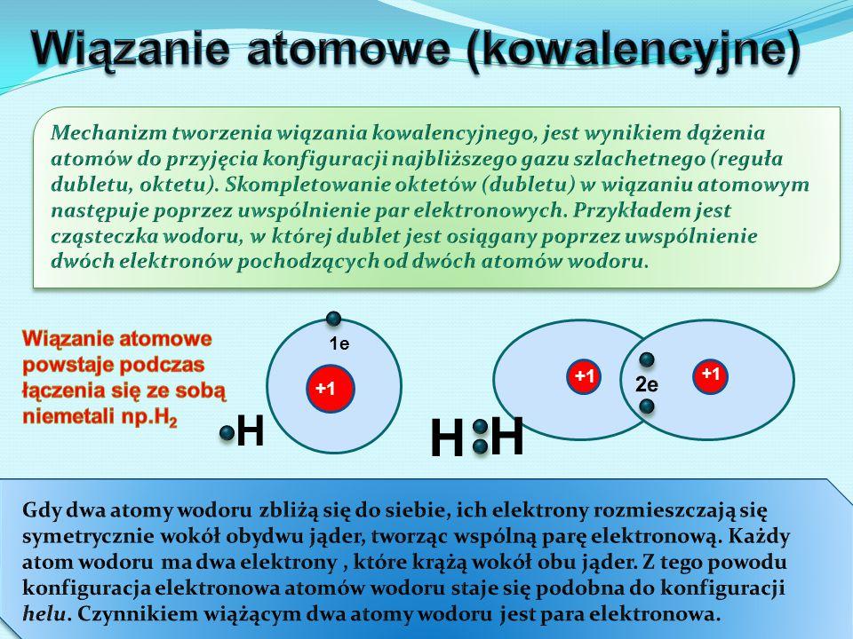 Wiązanie atomowe (kowalencyjne)