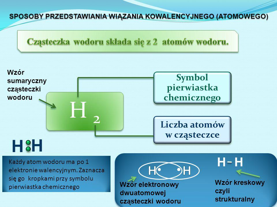 Cząsteczka wodoru składa się z 2 atomów wodoru.