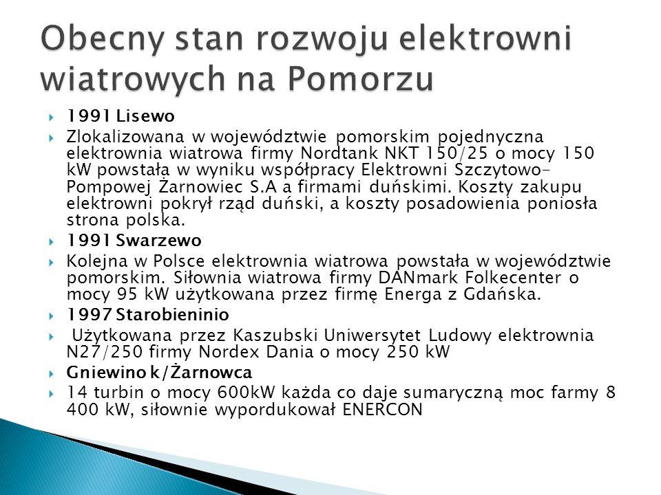 Obecny stan rozwoju elektrowni wiatrowych na Pomorzu