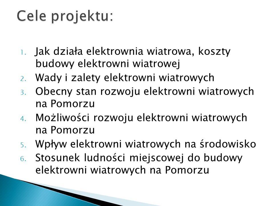 Cele projektu: Jak działa elektrownia wiatrowa, koszty budowy elektrowni wiatrowej. Wady i zalety elektrowni wiatrowych.