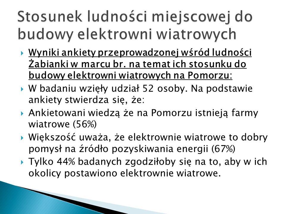 Stosunek ludności miejscowej do budowy elektrowni wiatrowych