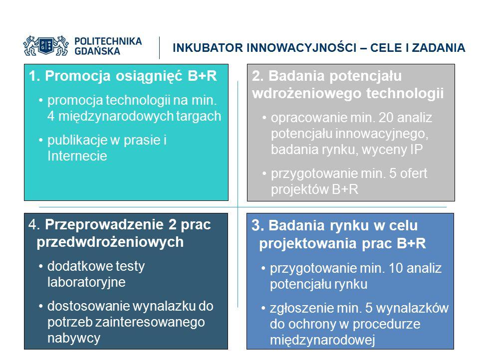3. Badania rynku w celu projektowania prac B+R