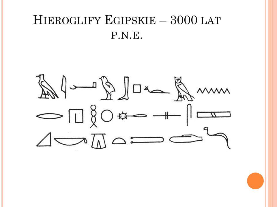 Hieroglify Egipskie – 3000 lat p.n.e.