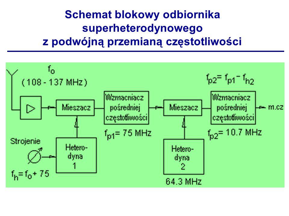 Schemat blokowy odbiornika z podwójną przemianą częstotliwości