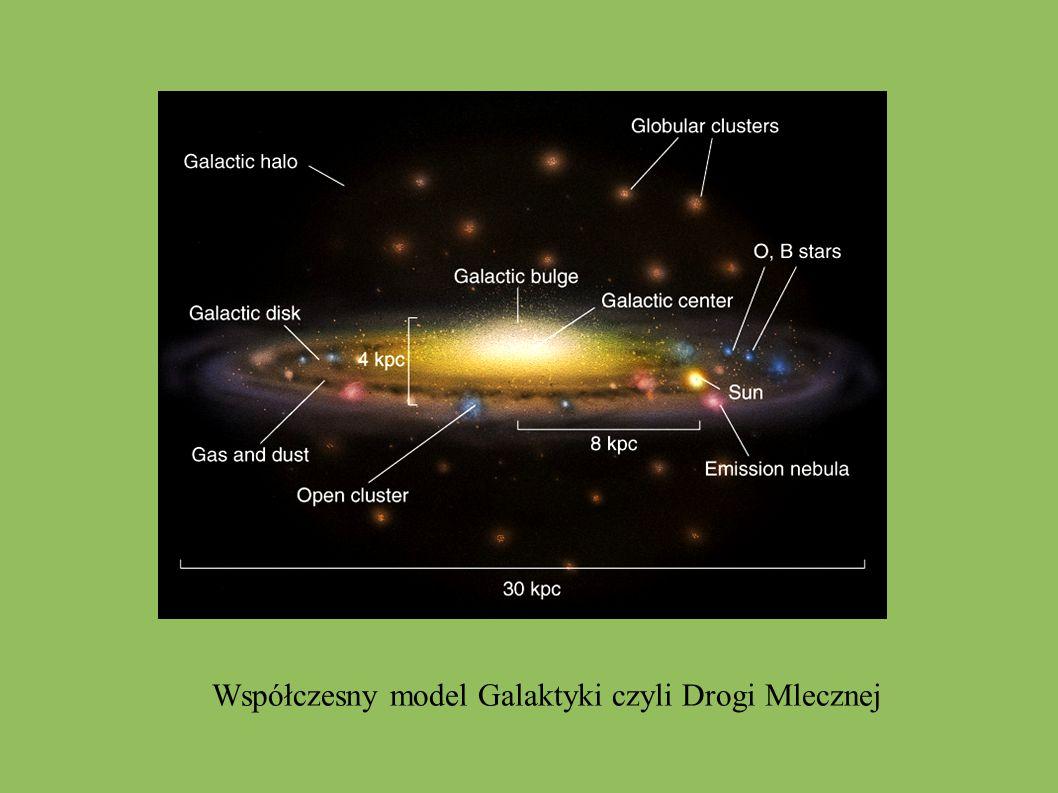 Współczesny model Galaktyki czyli Drogi Mlecznej