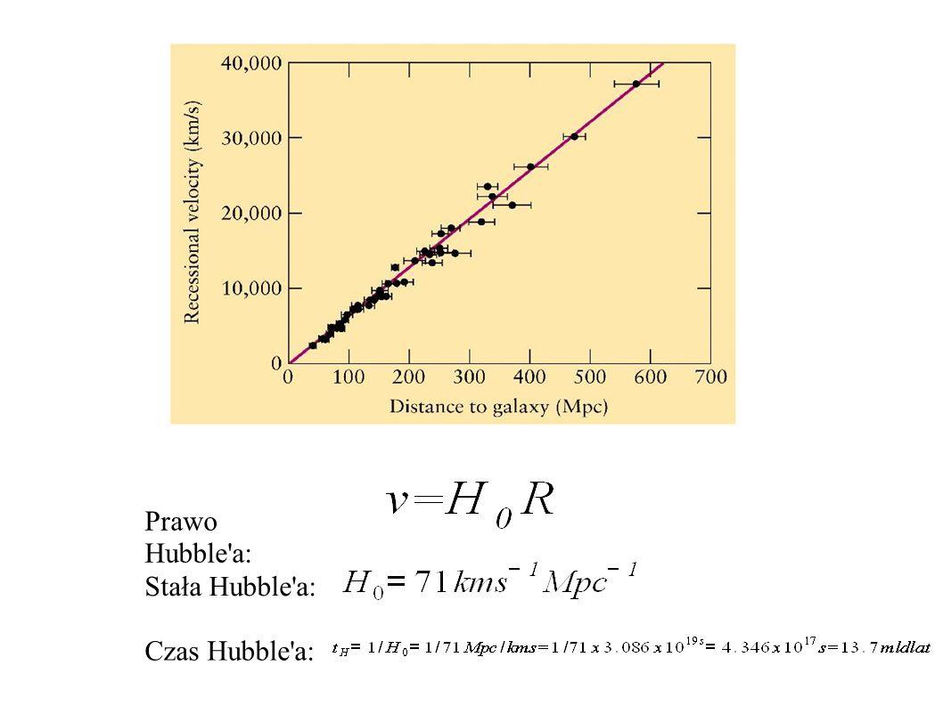 Prawo Hubble a: Stała Hubble a: Czas Hubble a: