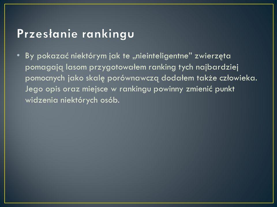 Przesłanie rankingu