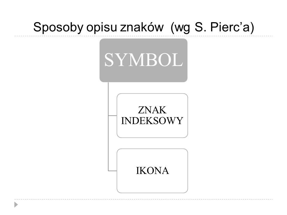 Sposoby opisu znaków (wg S. Pierc'a)