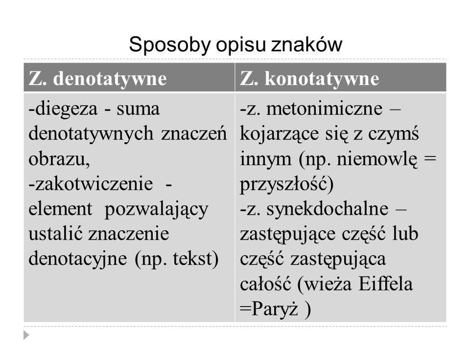 Sposoby opisu znaków Z. denotatywne. Z. konotatywne. diegeza - suma denotatywnych znaczeń obrazu,