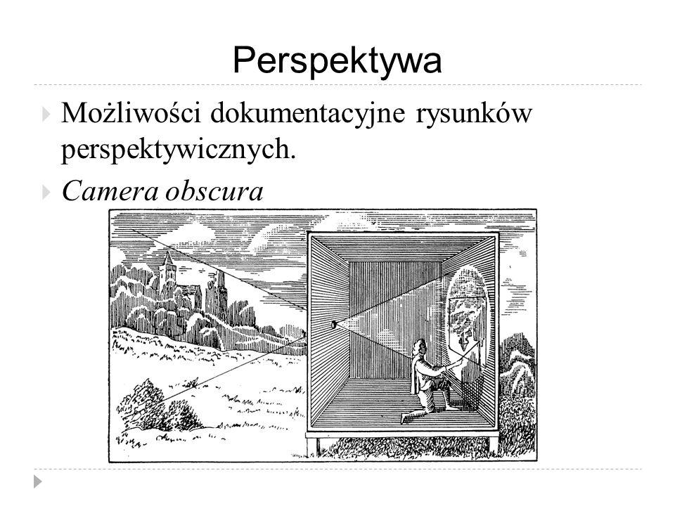 Perspektywa Możliwości dokumentacyjne rysunków perspektywicznych.