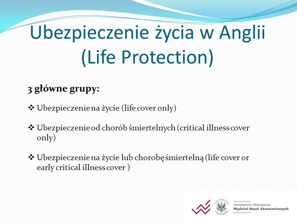 Ubezpieczenie życia w Anglii (Life Protection)