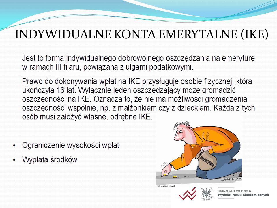 INDYWIDUALNE KONTA EMERYTALNE (IKE)