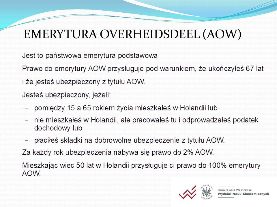 EMERYTURA OVERHEIDSDEEL (AOW)