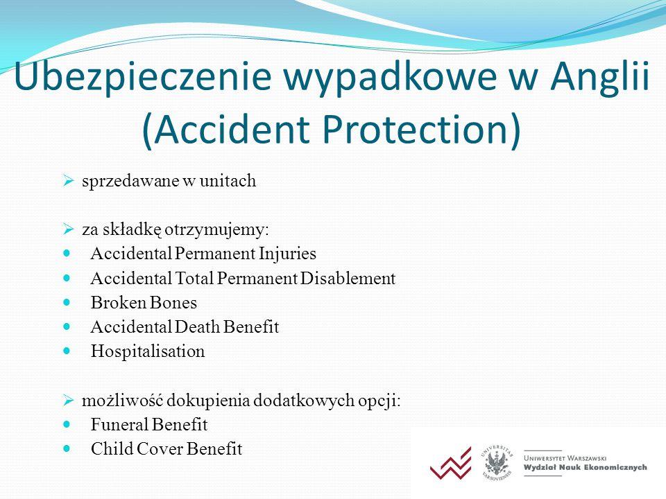 Ubezpieczenie wypadkowe w Anglii (Accident Protection)