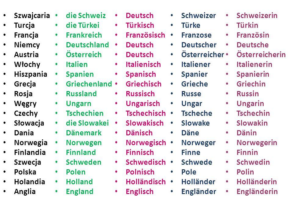 Szwajcaria Turcja. Francja. Niemcy. Austria. Włochy. Hiszpania. Grecja. Rosja. Węgry. Czechy.