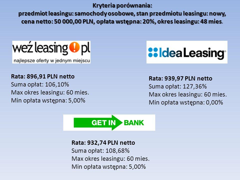 Kryteria porównania: przedmiot leasingu: samochody osobowe, stan przedmiotu leasingu: nowy,