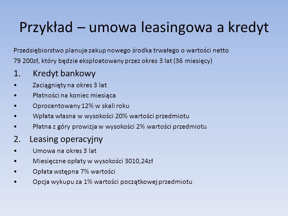 Przykład – umowa leasingowa a kredyt