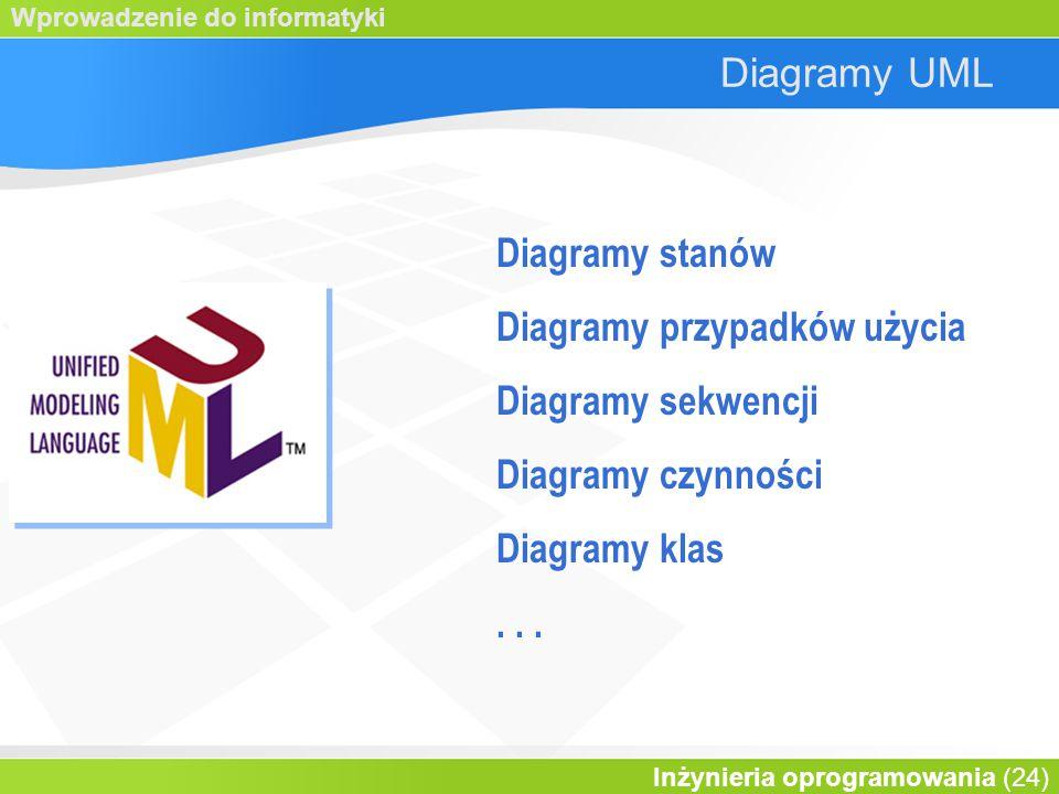 Diagramy UML Diagramy stanów. Diagramy przypadków użycia. Diagramy sekwencji. Diagramy czynności.