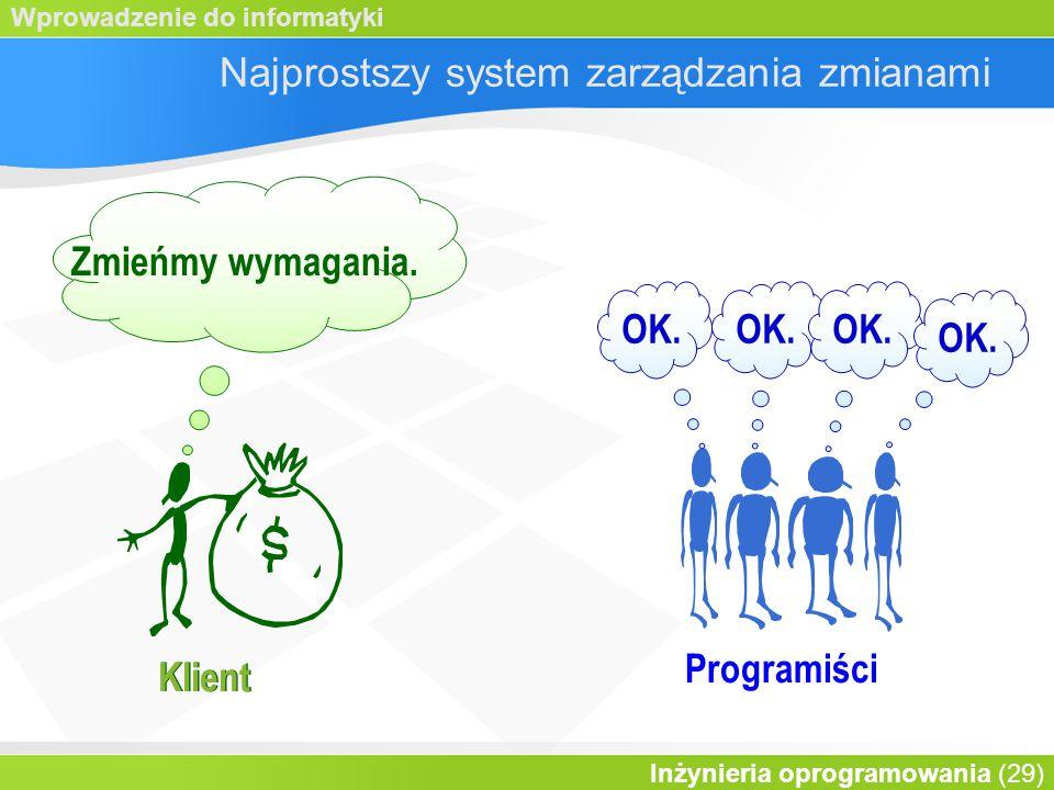 Najprostszy system zarządzania zmianami