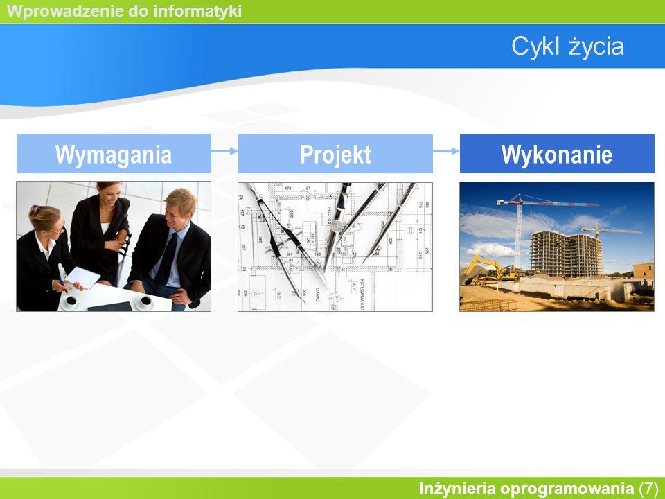 Cykl życia Wymagania Projekt Wykonanie