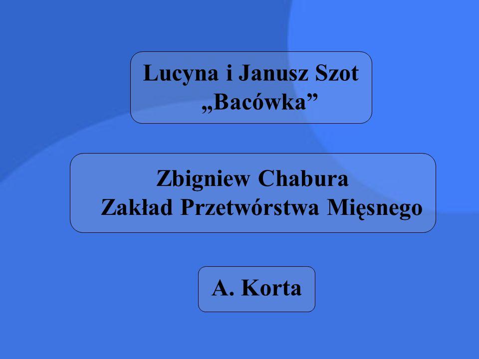 """Lucyna i Janusz Szot """"Bacówka"""