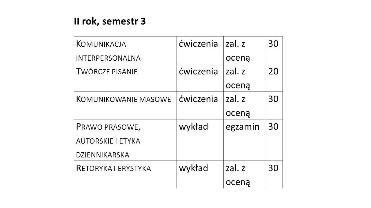 II rok, semestr 3 Komunikacja interpersonalna ćwiczenia zal. z oceną