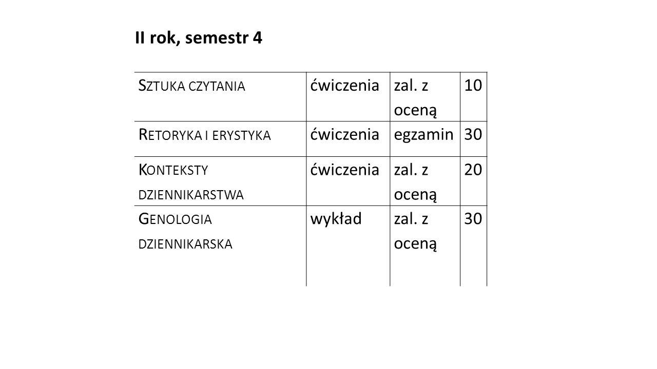 II rok, semestr 4 Sztuka czytania ćwiczenia zal. z oceną 10