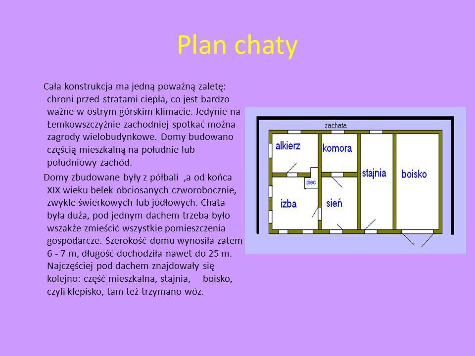 Plan chaty