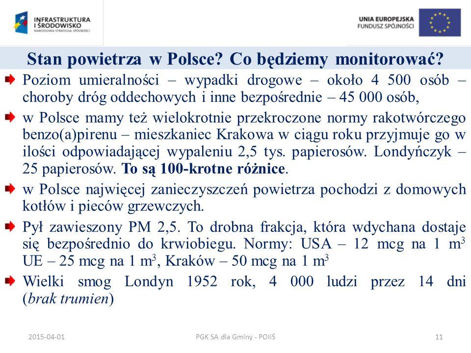 Stan powietrza w Polsce Co będziemy monitorować