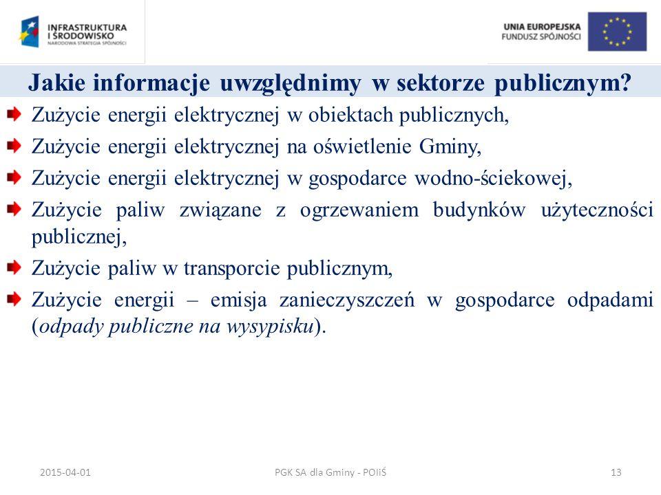 Jakie informacje uwzględnimy w sektorze publicznym