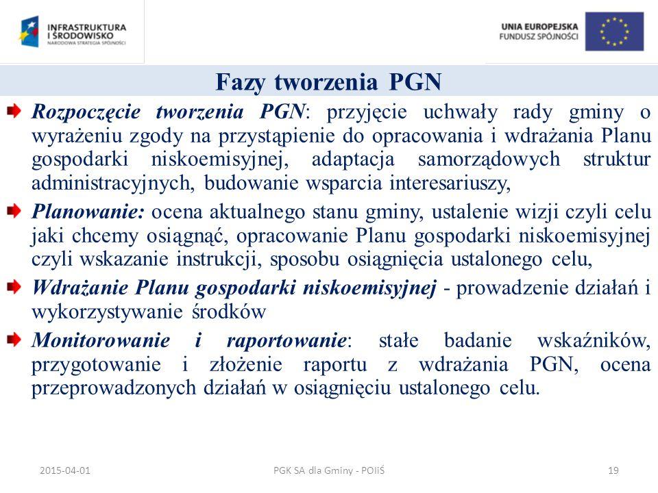 Fazy tworzenia PGN