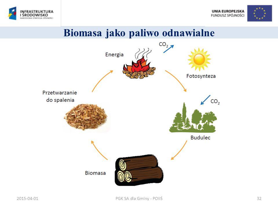 Biomasa jako paliwo odnawialne