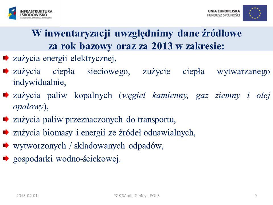 W inwentaryzacji uwzględnimy dane źródłowe za rok bazowy oraz za 2013 w zakresie: