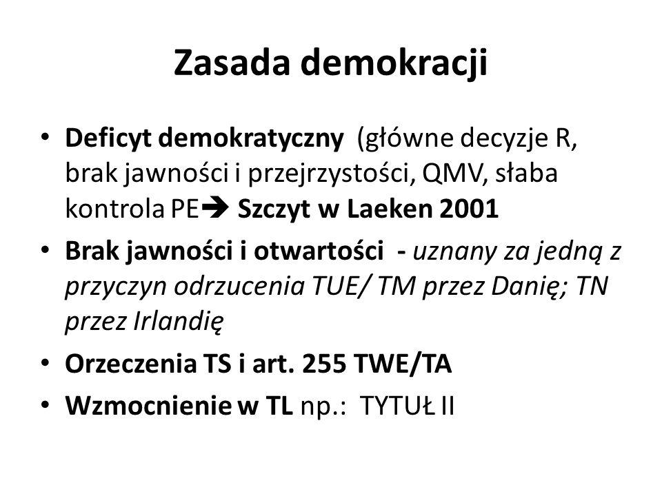 Zasada demokracji Deficyt demokratyczny (główne decyzje R, brak jawności i przejrzystości, QMV, słaba kontrola PE Szczyt w Laeken 2001.