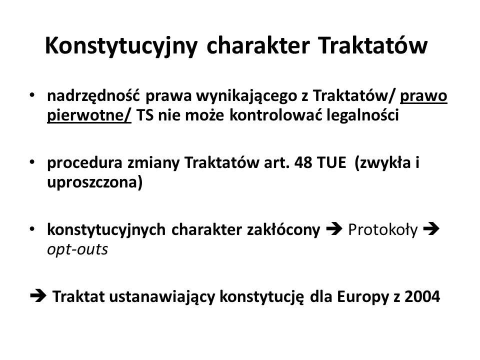 Konstytucyjny charakter Traktatów