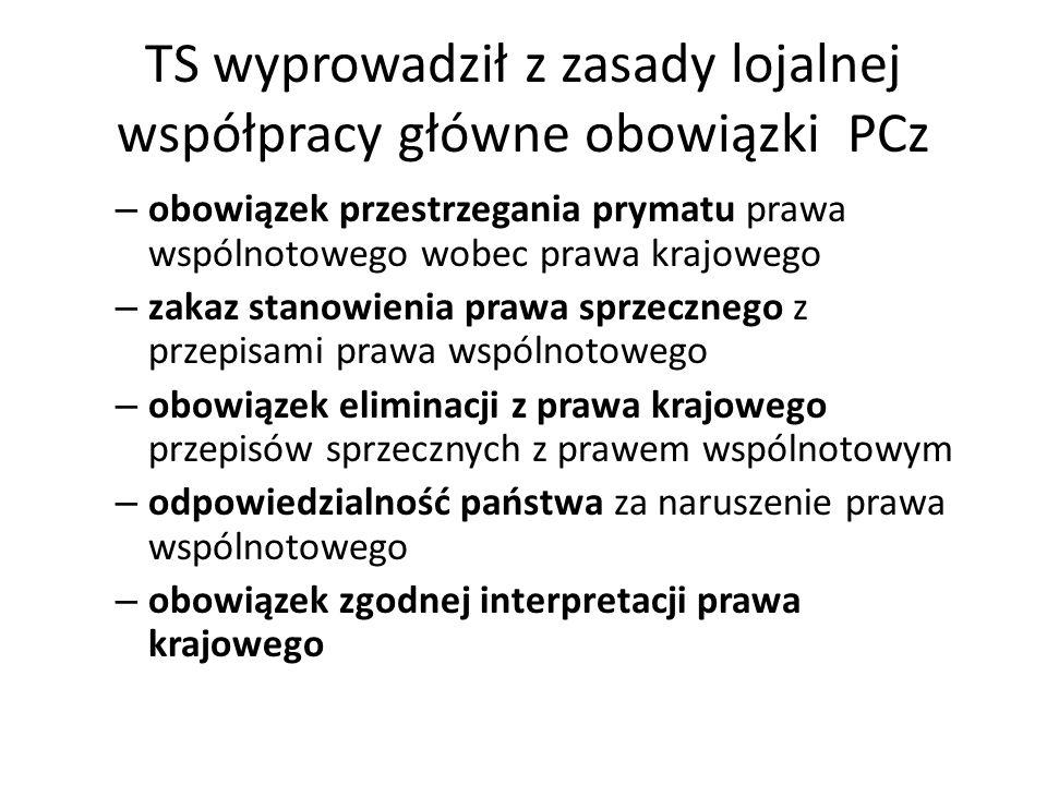 TS wyprowadził z zasady lojalnej współpracy główne obowiązki PCz