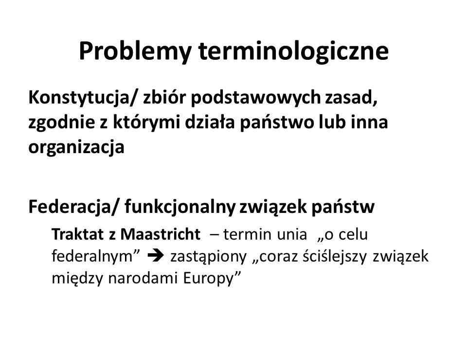 Problemy terminologiczne