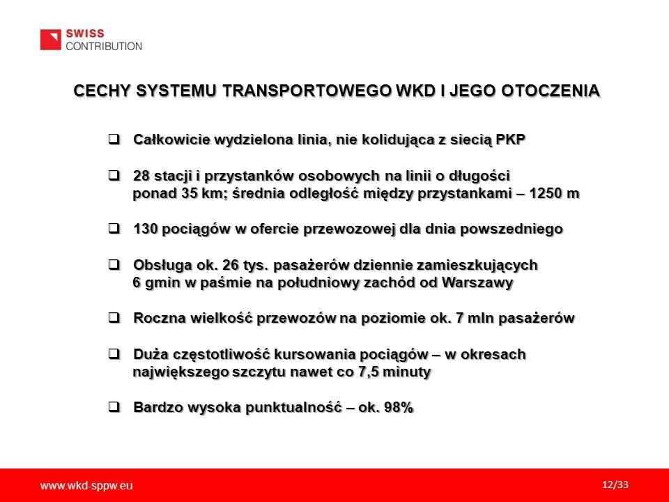 CECHY SYSTEMU TRANSPORTOWEGO WKD I JEGO OTOCZENIA