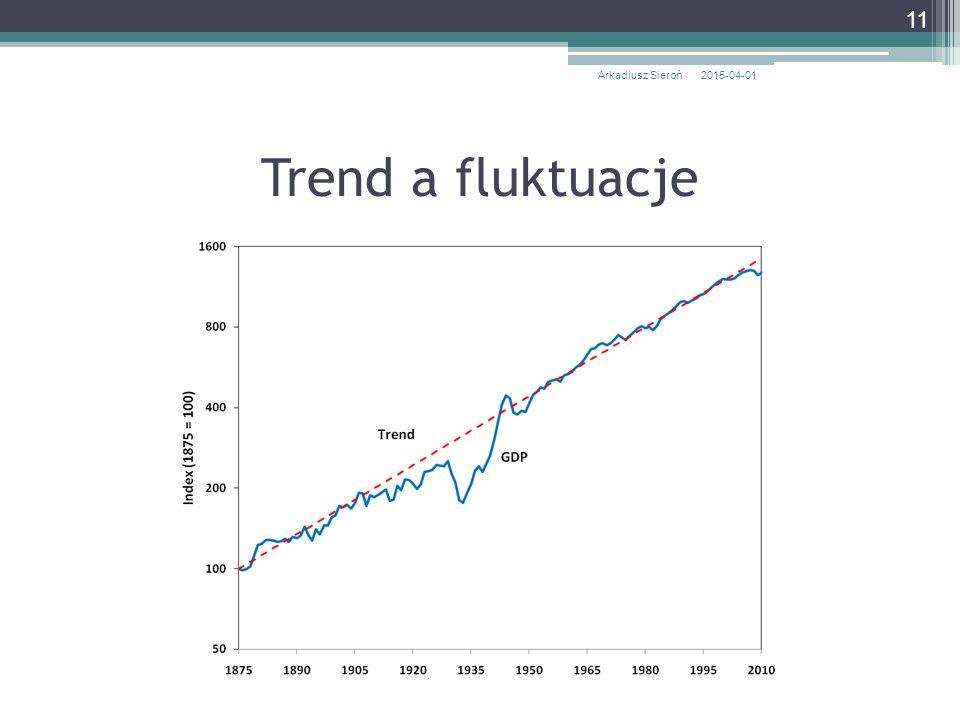 Arkadiusz Sieroń 2017-04-09 Trend a fluktuacje