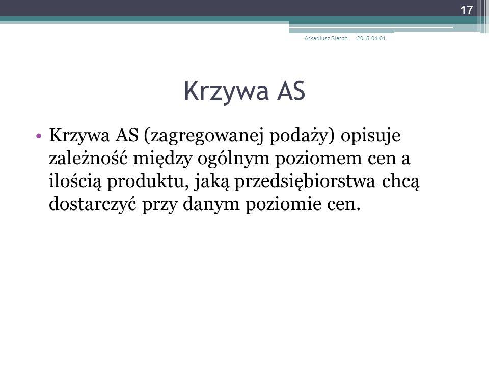 Arkadiusz Sieroń 2017-04-09. Krzywa AS.