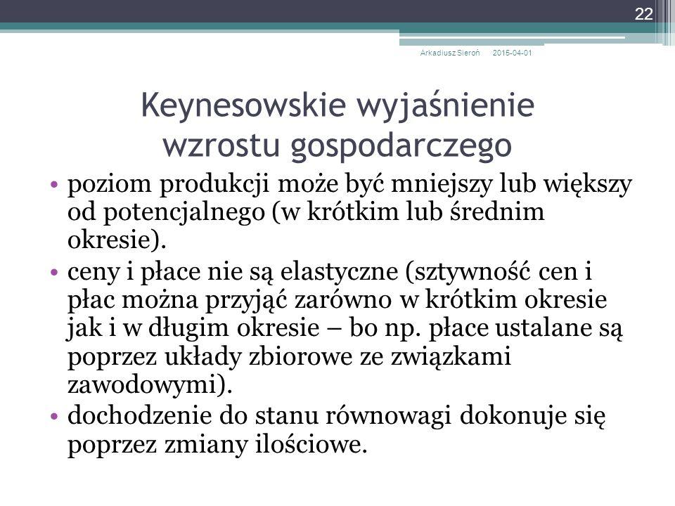 Keynesowskie wyjaśnienie wzrostu gospodarczego