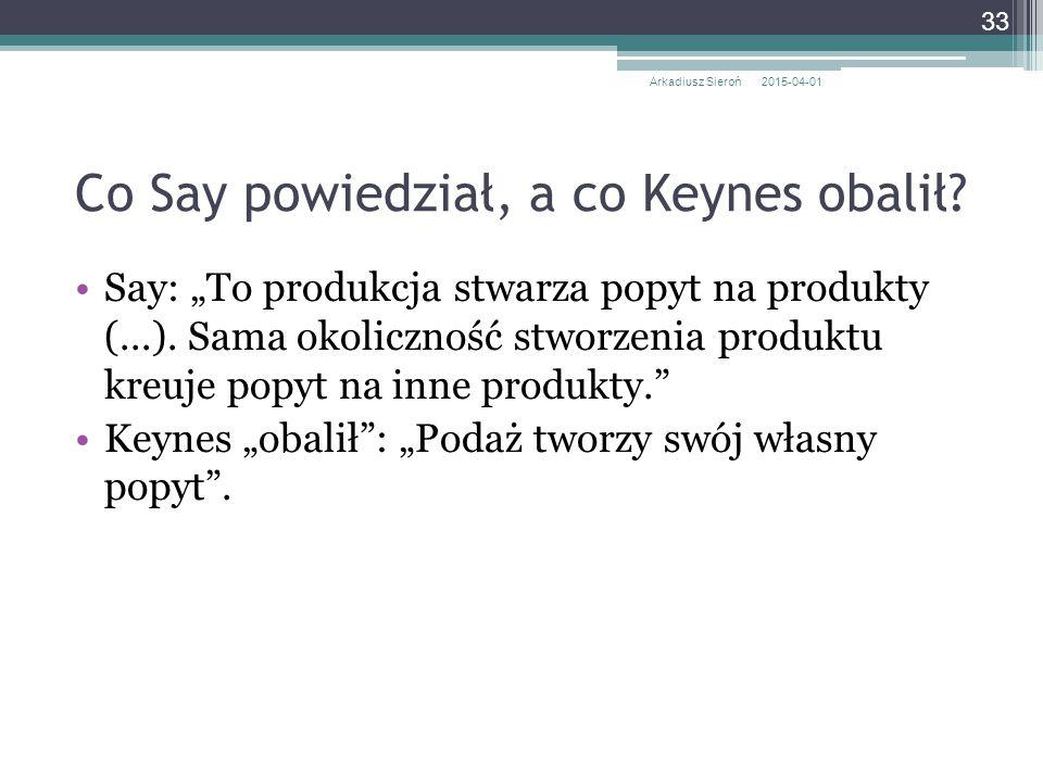 Co Say powiedział, a co Keynes obalił