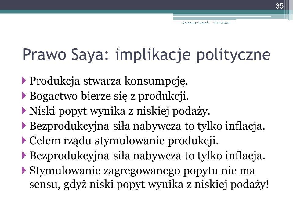 Prawo Saya: implikacje polityczne