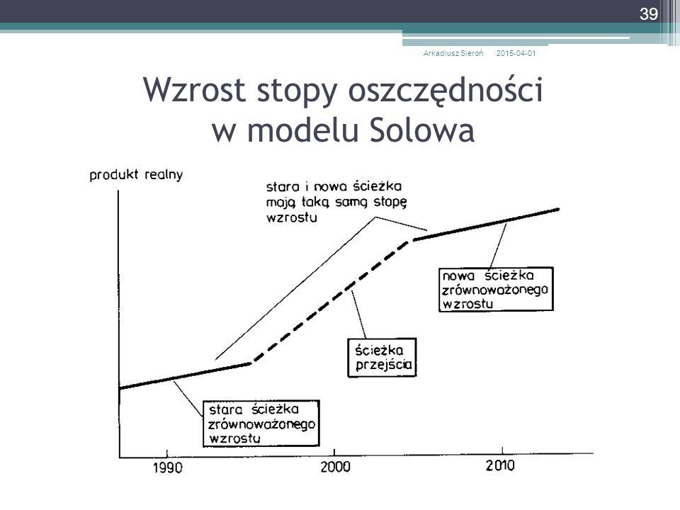 Wzrost stopy oszczędności w modelu Solowa